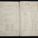 Accounts ledger for Dunheved Farm, related to Philip Parker King ; Phillip Parker King; 1817-1822; SF000103