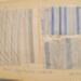 Scrapbook, textiles; Keith, Moira Dunlop (Mrs); c1980s; 2011.1
