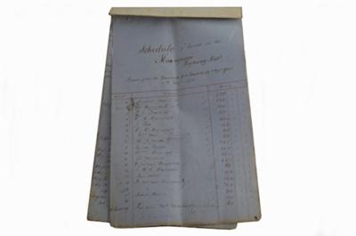 Schedule of Land in Mangawai Highway District. 1870; 591