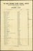 Share list for the New Zealand Flying School (Walsh Brothers & Dexter) Limited; New Zealand Flying School (New Zealand, estab. Circa 1912); 1916-1924; 04/071/112