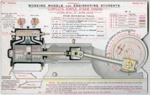 "Cardboard working models for engineering students : ""X"" series; Thomas Jones, T. Gilbert Jones; [1903]; 6134"