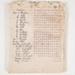 Archives, Glenham Bible Class; 1912; WY.0000.1200