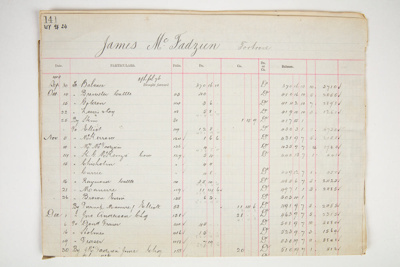 Archives, Ledger Sheets James McFadzien of Fortrose; 1904-1905; WY.1994.24.1