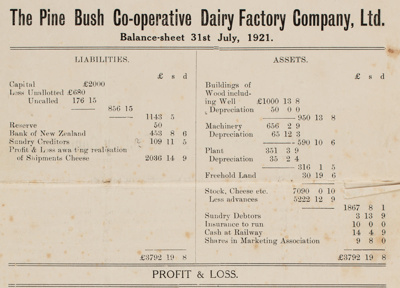 Archives, Pine Bush Dairy Factory Co-op Balance Sheets and Director's Reports; 1921-1949; WY.2004.96