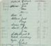 Archives, Seaward Downs Rifle Club 1945-1951; 1945-1951; WY.0000.1251