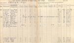Archives, G Schubert Pty. Ltd. ; 1935-1948; SCH