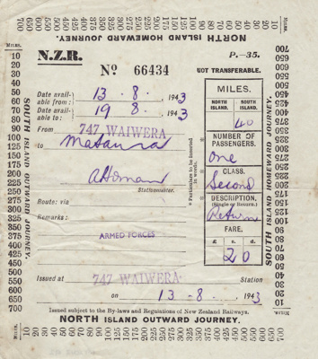 Ticket; second class return train ticket, issued b...