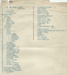 List of kit issued to T.G. Quilter, W.W.II.; New Zealand Government; 1940; MT2015.20.10.1