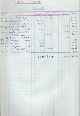 Account Book, Mataura Stamp Club; Mataura Stamp Club Incorporated; 1977-1998; MT1998.161.2