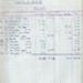 Account Book, Mataura Stamp Club; Mataura Stamp Club Incorporated; 1977-1998; MT1998.161.2