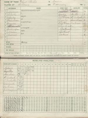 Book, Cricket Score book; unknown maker; 1947; MT2012.115.3