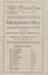 Programme, Installation of Officers, Mataura Masonic Lodge; Mataura Lodge No 40; 07.09.1901; MT2012.95.4
