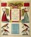 Geburts und Taufschein (Birth Certificate); Unknown; 1863; 2014.00.534