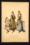 Fashion Plate; 1891; LDFAN1990.61