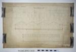 L. & N.W.R. WOLVERTON STATION NEW CARRIAGE SHOP; 20.9.1864; MILSH:2014.1.1051