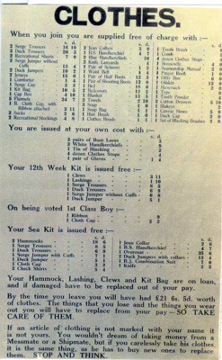 A copy of the list of clothing issued to new recruits in 1930 with information as to the replacement price of each item.; SHHMG:A100