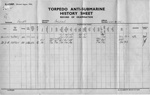A record of the examination and history of Michael Fuller C/SSX911715 in torpedo anti-submarine service between 28th May 1956 and 9th January 1964 with control officers comments.; Fuller, Michael John; SHHMG:A5763