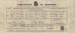 Certificate, CERTIFICATE OF MARRIAGE (copy), Alfred Henry Kendall and Maggie Kendall; 1898; ARC2011-268