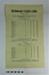 Richmond Cricket Club list; 1910; LDMRD 0583.6